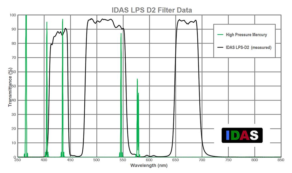 filtres - Les filtres en astronomie 03_d2-hp-mercury