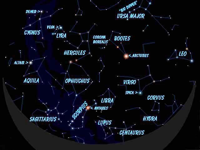 Astrophysics subject names